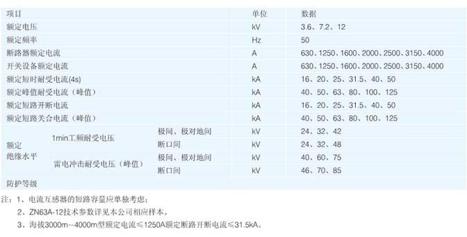 KYN28-12高压开关柜参数表