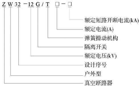 ZW32-12C/630-20真空断路器型号及含义
