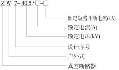 ZW7-40.5/1250真空断路器型号及含义